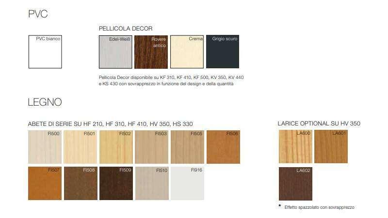 Colori-disponibili-infissi-Internorm