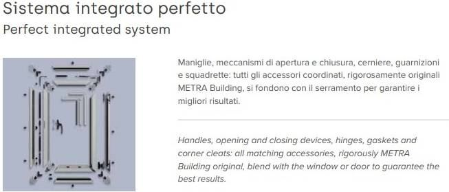 sistemi-integrati-disponibili-Metra
