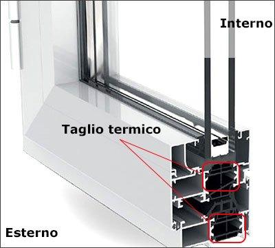 Infissi in alluminio taglio termico